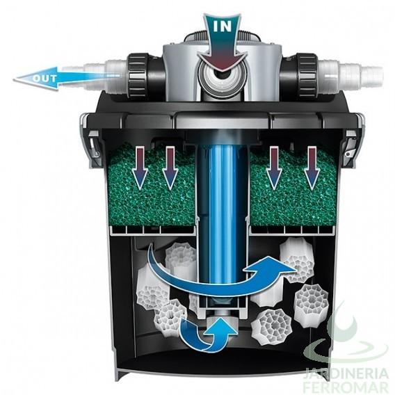 Set filtro a presi n estanques heissner con bomba y for Precio estanque de agua 10000 litros